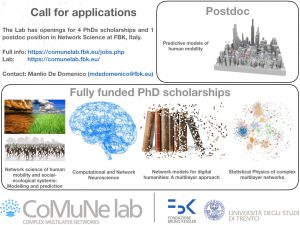 PhD and Postdoc positions at CoMuNe Lab